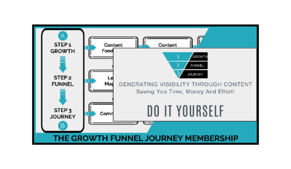 Growth Funnel Journey - Do It Yourself