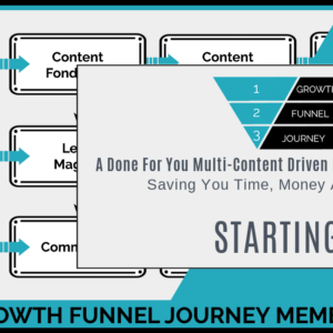 MULTI-CHANNEL CONTENT DRIVEN MARKETING STRATEGY STARTING