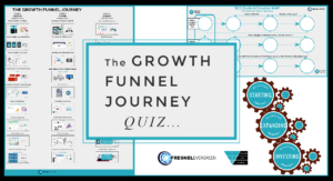 The Growth Funnel Journey QUIZ